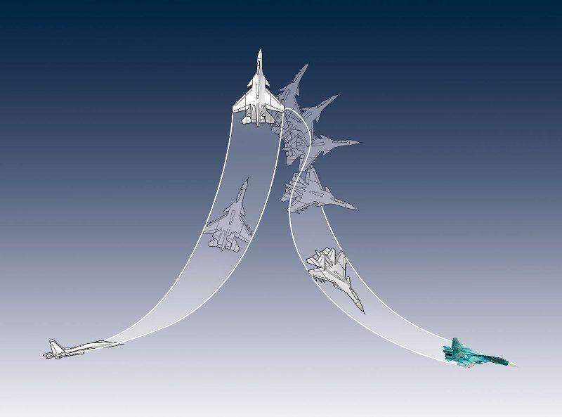 фигура высшего пелотажа колокол